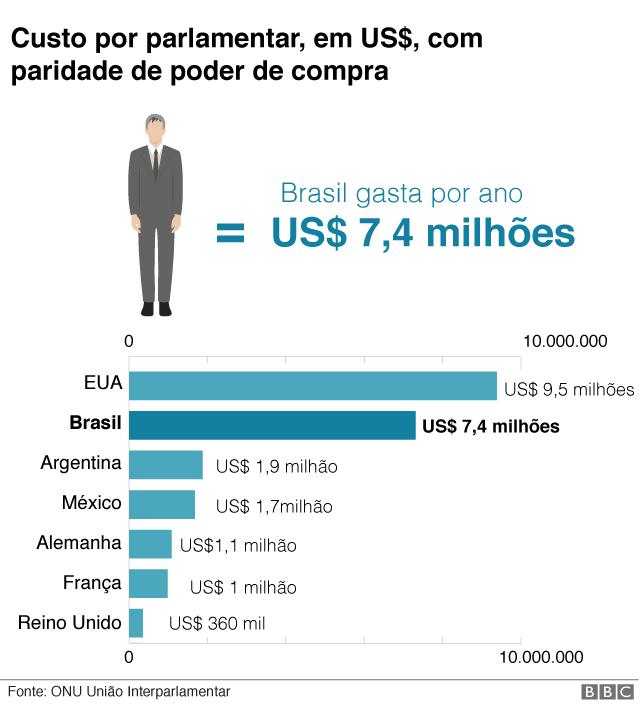 https://www.bbc.com/portuguese/brasil-46427803